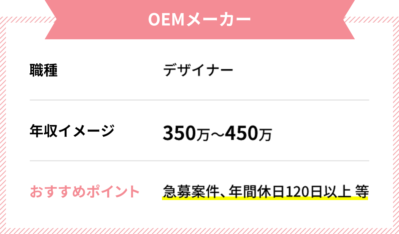OEMメーカー 職種 デザイナー 年収イメージ 350万〜450万 おすすめポイント 急募案件、年間休日120日以上等